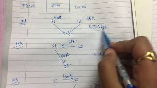 Last Minute Tutorials   Query processing   Advanced Database Management System