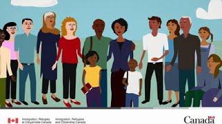 Parrainage de réfugiés : à quoi s'attendre