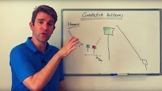 How to Trade the Hammer Reversal Chart Pattern 🔨