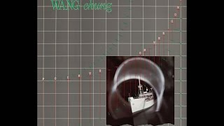 Wang Chung - Points on the Curve (1983 Full Album)