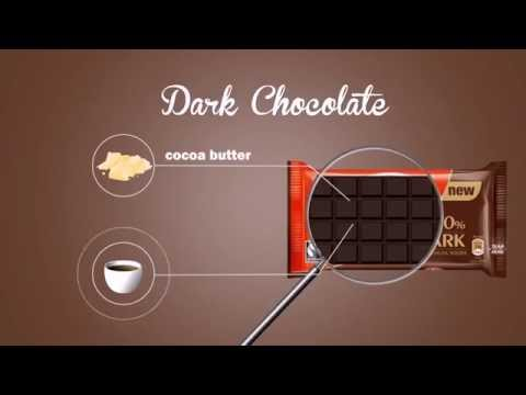 Chocolate  Infographic By Genggraphic |