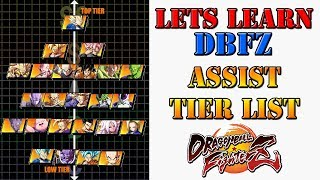 Lets learn DBFZ! - Tier list for every characters assists!