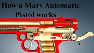 How A Mars Automatic Pistol Works