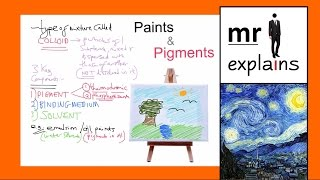 mr i explains: Paints and Pigments (for GCSE Chemistry)