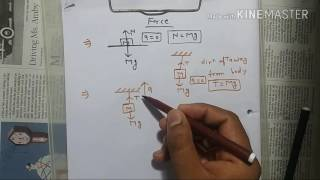 Tension and acceleration in hindi