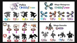 Best Pokemon Type Swap - Legendary And Mega.