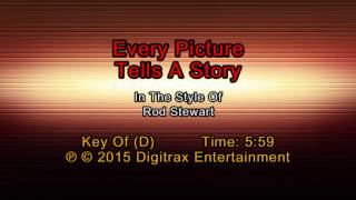 Rod Stewart - Every Picture Tells A Story (Backing Track)