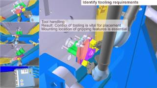 Remote Handling Analysis of ITER components