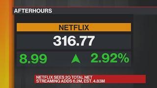 Netflix Tops Revenue and Subscriber Estimates