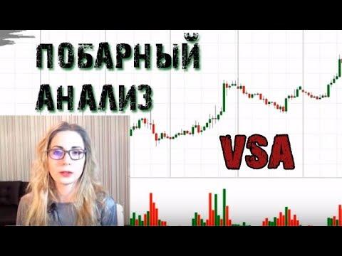 VSA сложная версия: побарный анализ Н1