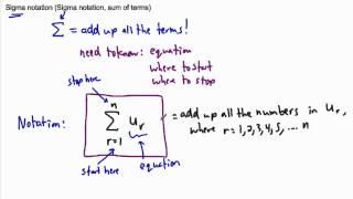 Sigma notation - (IB Math, GCSE, A level, AP)