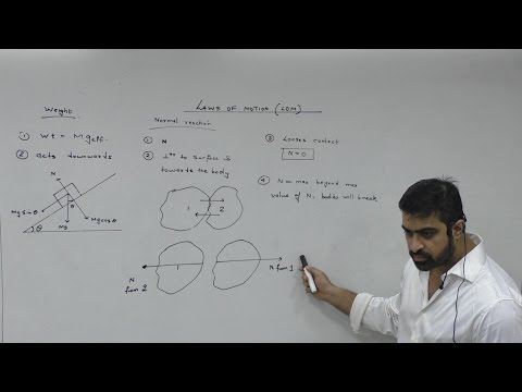 advancing physics b a2 coursework Advancing Physics
