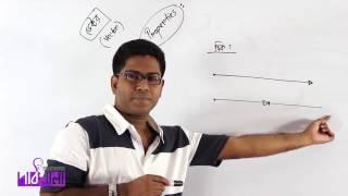 02. Properties of Vector | ভেক্টরের বৈশিষ্ট্য | OnnoRokom Pathshala