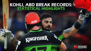 RCB vs GL : ab de villiers and virat kohli partnership - match 44 - Cricket Highlights 2016 - Images