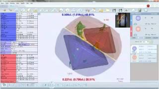 Sarin Machine for Diamond Assessment