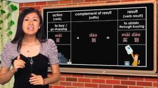 Yoyo Chinese Grammar Lessons - Complement of Result (Part 1)