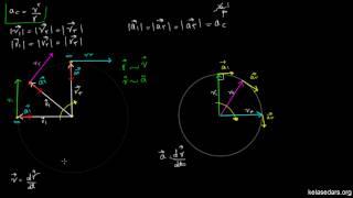 حرکت دایره ای ۰۵ - محاسبه شتاب مرکزگرا