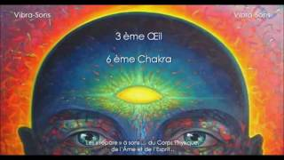 3 ème oeil   6 ème chakra  Glande Pinéale ou Oeil d'Horus