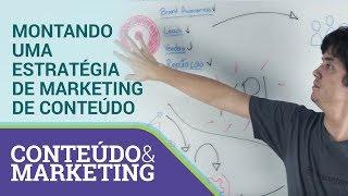 Montando uma estratégia de marketing de conteúdo - Conteúdo e Marketing