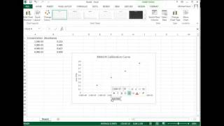 Using Excel for a Calibration Curve