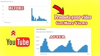 How to promote youtube video on promolta.com_how to increase views on youtube videos_2019