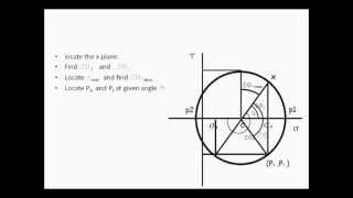 how to draw mohr circle
