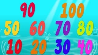 One To Hundred Number Song | Counting Numbers | Nursery Rhymes For Children by Kids Tv