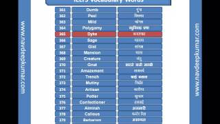 IELTS  : English-Hindi Vocabulary Part 4