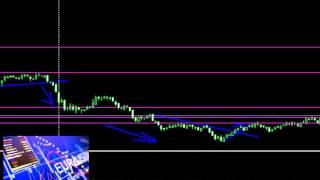 22Forex charts reversal pattern analysis of the market 7 23863