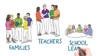 How DPS Checks School Progress & Helps Schools Improve