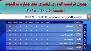 جدول ترتيب الدوري المصري بعد مباريات اليوم الجمعة 5 - 10 - 2018