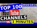Download Video Download TOP 100 Most Subscribed YouTube Channels - IN 3 MINUTES (October 16, 2016) 3GP MP4 FLV