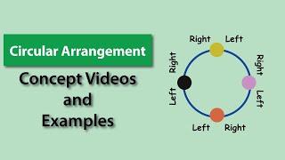 Circular Arrangements Part-1