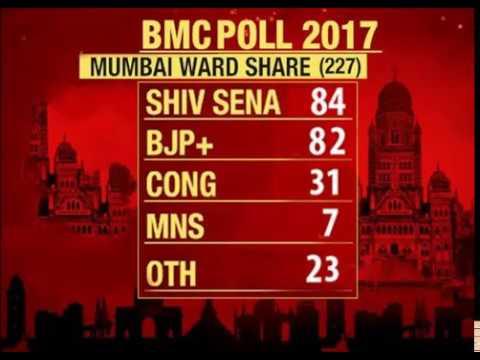 386 ISLAAHE MUAASHARAH, BMC Aur Pure Maharashtra Me BJP Ki Jeet Musalmano Ke Tood Ka Natija