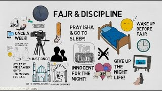 HOW TO WAKE UP FOR FAJR - Animated