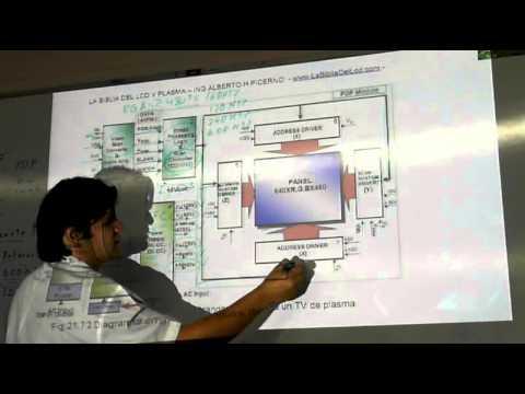 Curso Plasma y LCD Parte 15