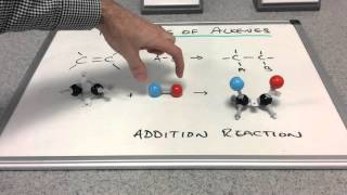 Reaction of alkenes introduction