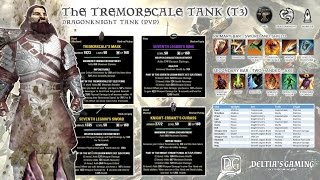 The Tremorscale Tank for One Tamriel HYPE TRAILER