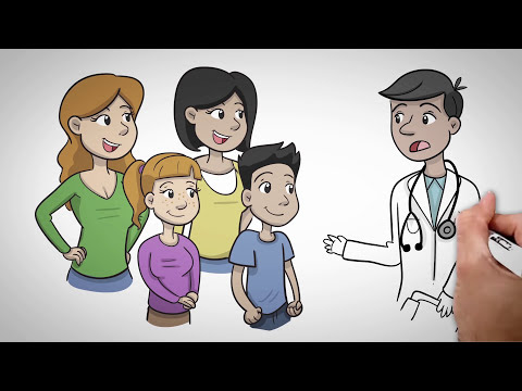 Early or Late Onset Puberty