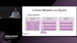 Scaling Factorization Machines on Spark Using Parameter Servers (Nick Pentreath)