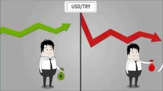 Forex para kazanma (60 SANİYEDE 70 DOLAR)
