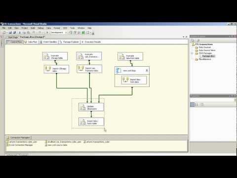 Data Warehouse tutorial. Creating an ETL.