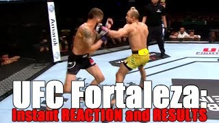UFC Fortaleza: Reaction and Results