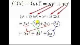 حل تمرين   مشتق ضرب دالتين   الثاني عشر العلمي  إعداد مدرسا الرياضيات أحمد محمد ومرهف علوش wmv