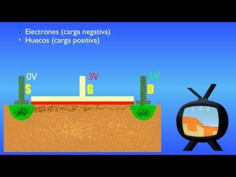 ¿Cómo funciona un transistor El MOSFET Versión en castellano