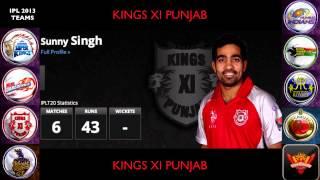 IPL 2013 TEAMS (INDIAN PREMIER LEAGUE 2013)