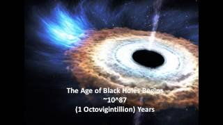 Timeline of the Universe 2017