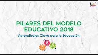 Principios del Modelo educativo 2018