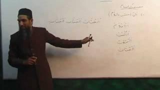 Arabic Course by Sheikh Aamir Sohail Lecture 8 (Urdu)