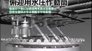 Battleship Yamato's Main Guns